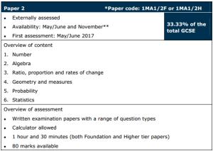 GCSE 2015 Paper 2